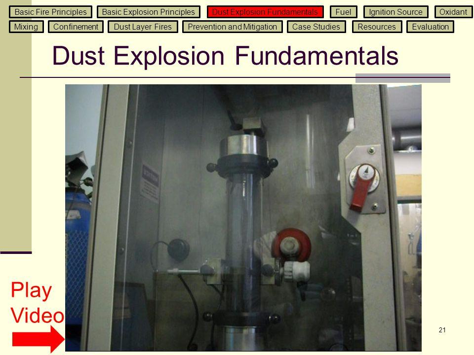 Dust Explosion Fundamentals
