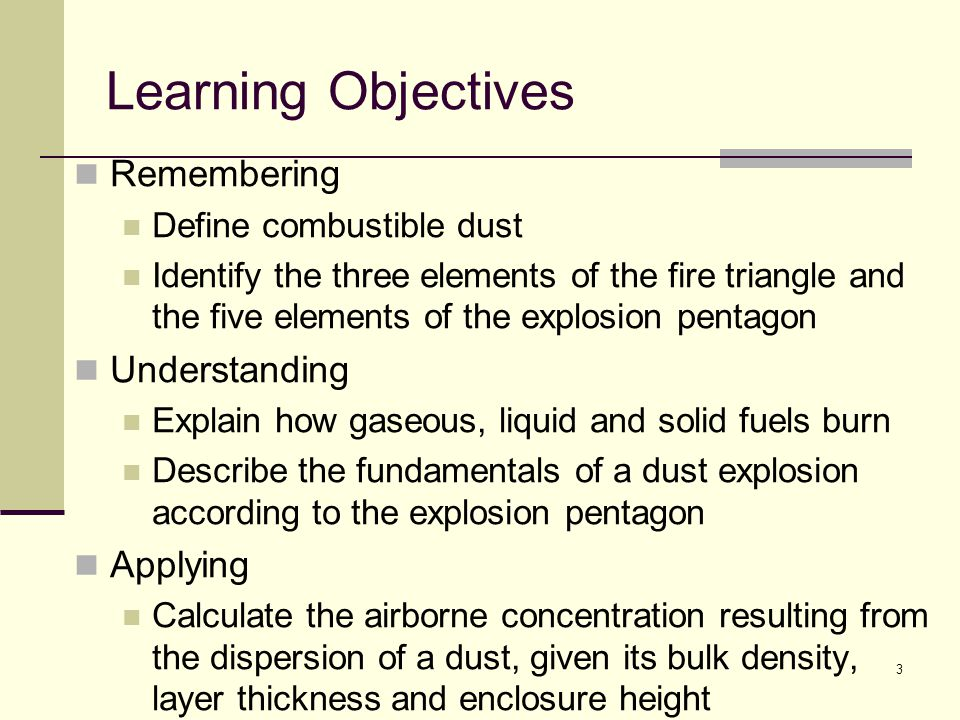 Learning Objectives Remembering Understanding Applying