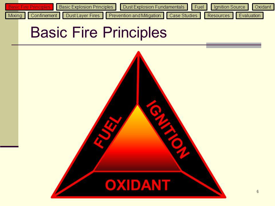 Basic Fire Principles Basic Fire Principles Basic Explosion Principles