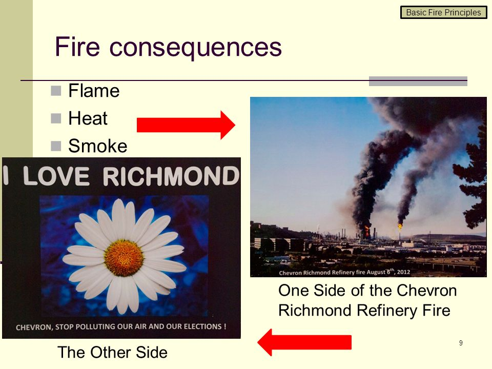 Fire consequences Flame Heat Smoke One Side of the Chevron