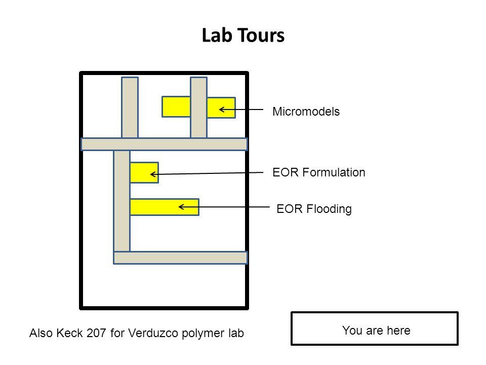 Lab Tours Micromodels EOR Formulation EOR Flooding You are here