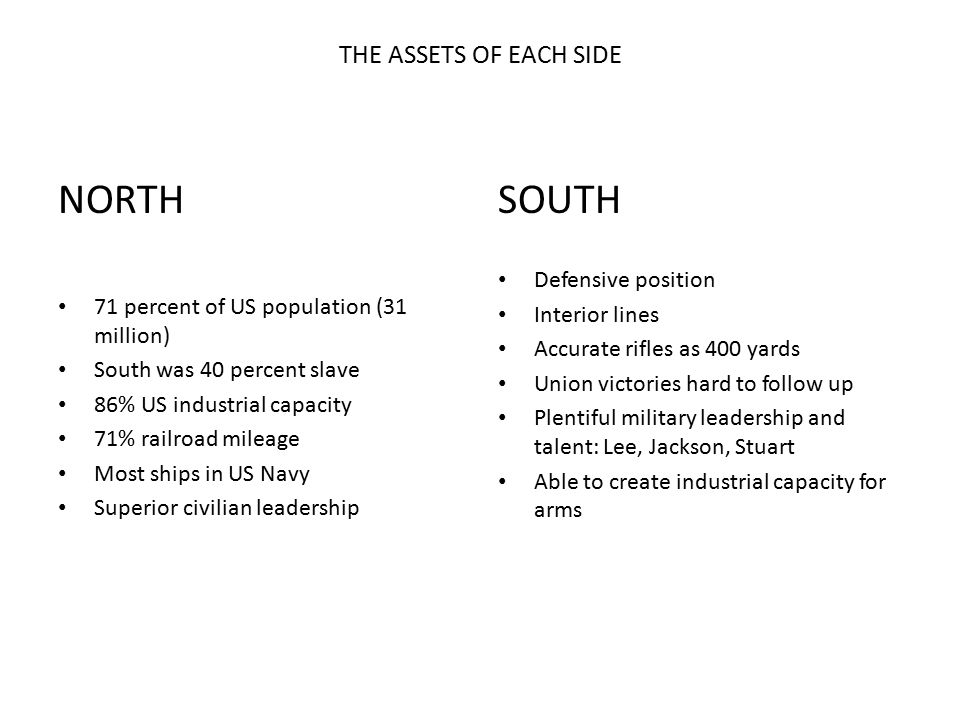 NORTH SOUTH THE ASSETS OF EACH SIDE Defensive position