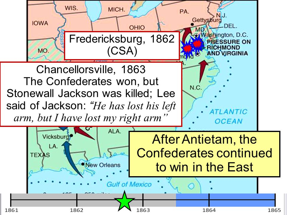 After Antietam, the Confederates continued to win in the East