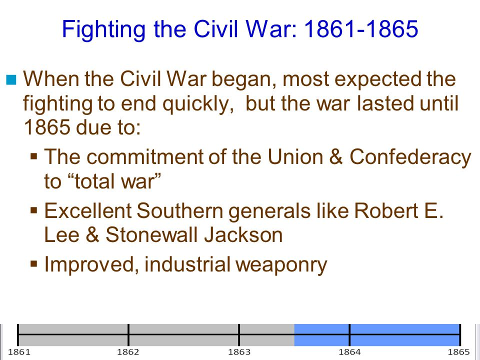 Fighting the Civil War: 1861-1865