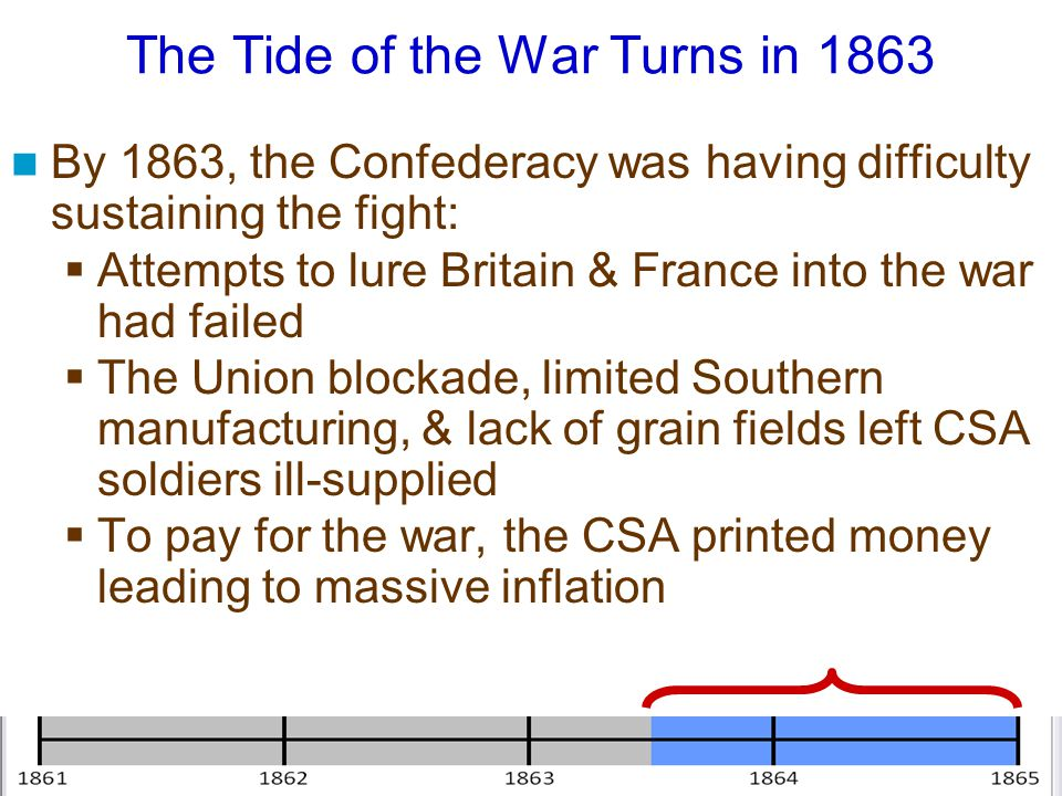 The Tide of the War Turns in 1863
