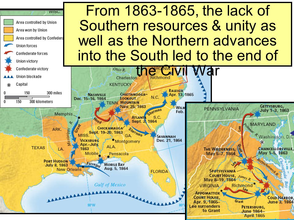 From 1863-1865, the lack of Southern resources & unity as well as the Northern advances into the South led to the end of the Civil War
