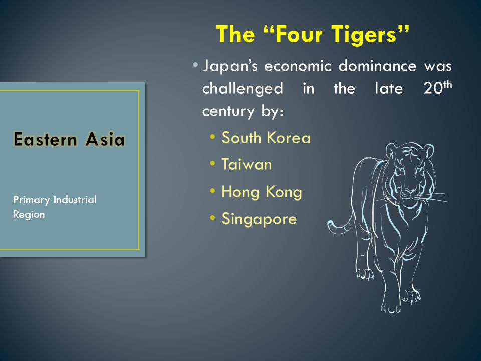 The Four Tigers Eastern Asia