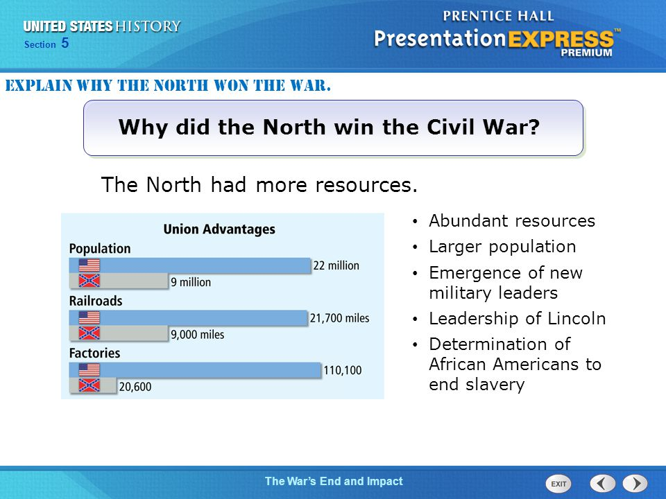 Why did the North win the Civil War