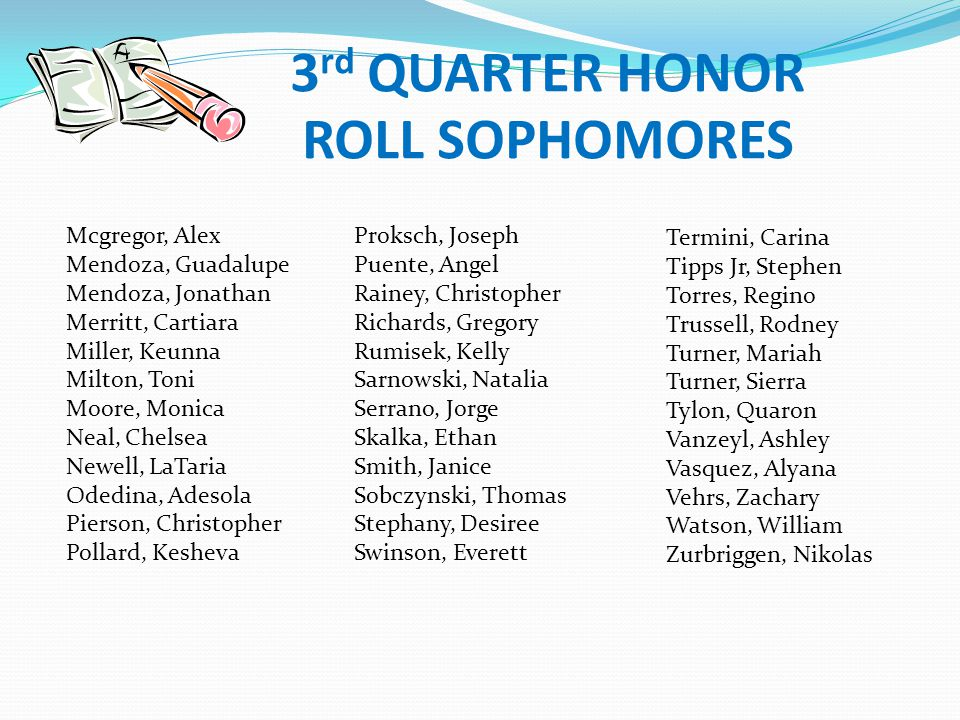 3rd QUARTER HONOR ROLL SOPHOMORES
