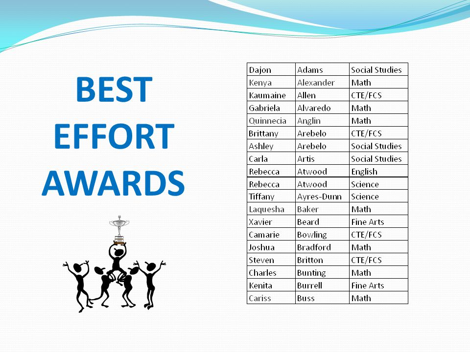 BEST EFFORT AWARDS