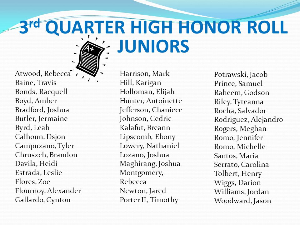 3rd QUARTER HIGH HONOR ROLL JUNIORS