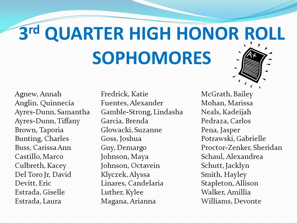 3rd QUARTER HIGH HONOR ROLL SOPHOMORES