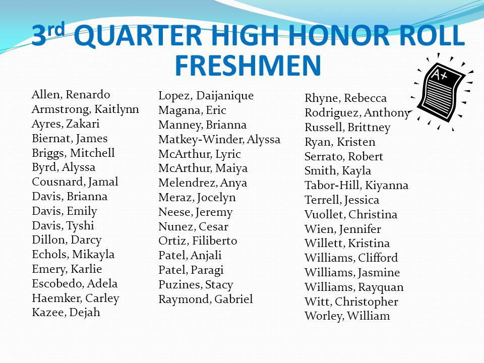 3rd QUARTER HIGH HONOR ROLL FRESHMEN
