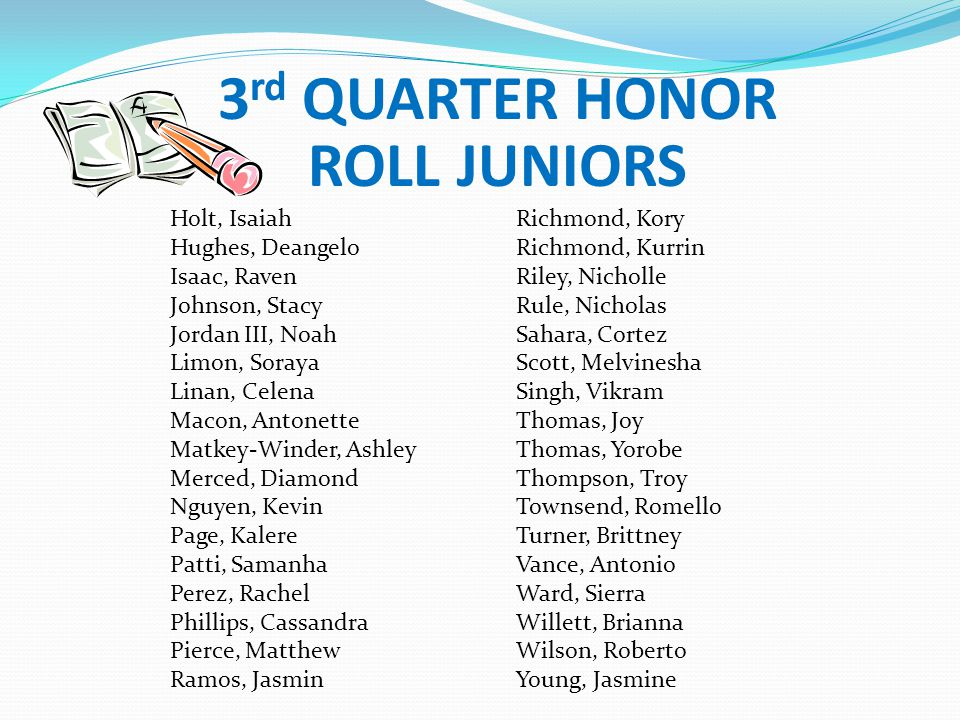 3rd QUARTER HONOR ROLL JUNIORS