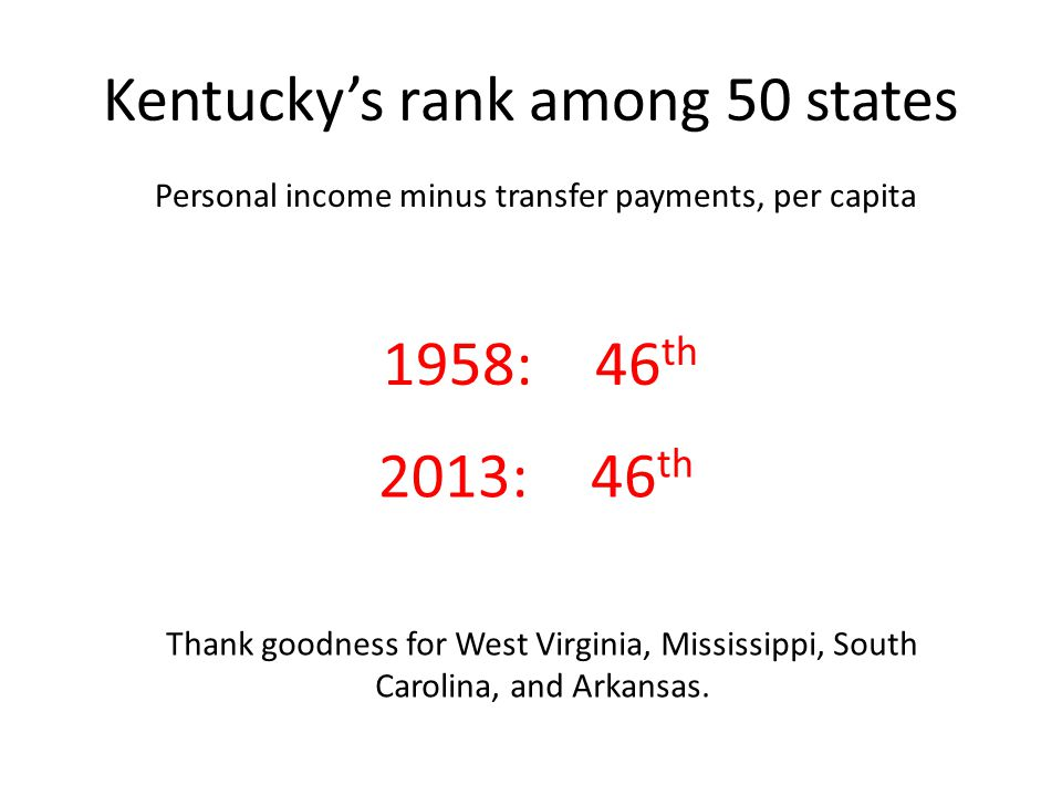 Kentucky's rank among 50 states