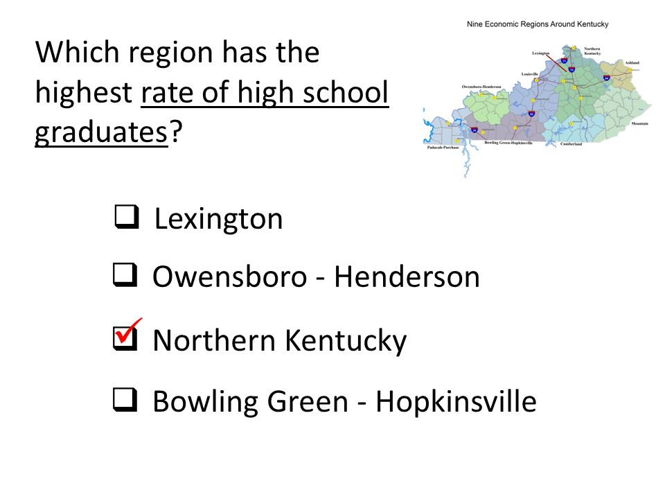 Which region has the highest rate of high school graduates