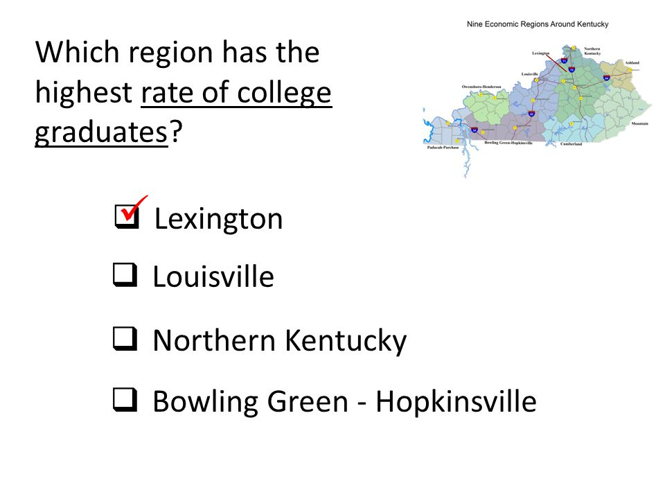  Which region has the highest rate of college graduates Lexington