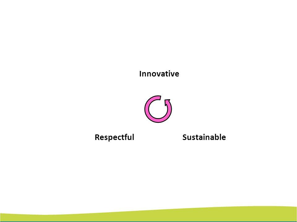 Innovative Respectful Sustainable