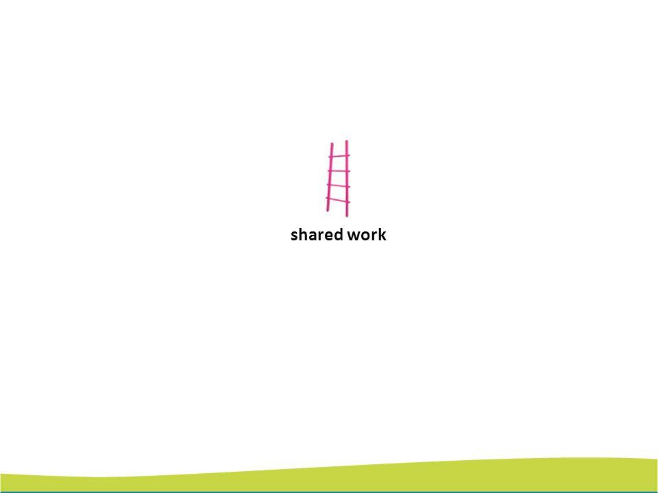 shared work