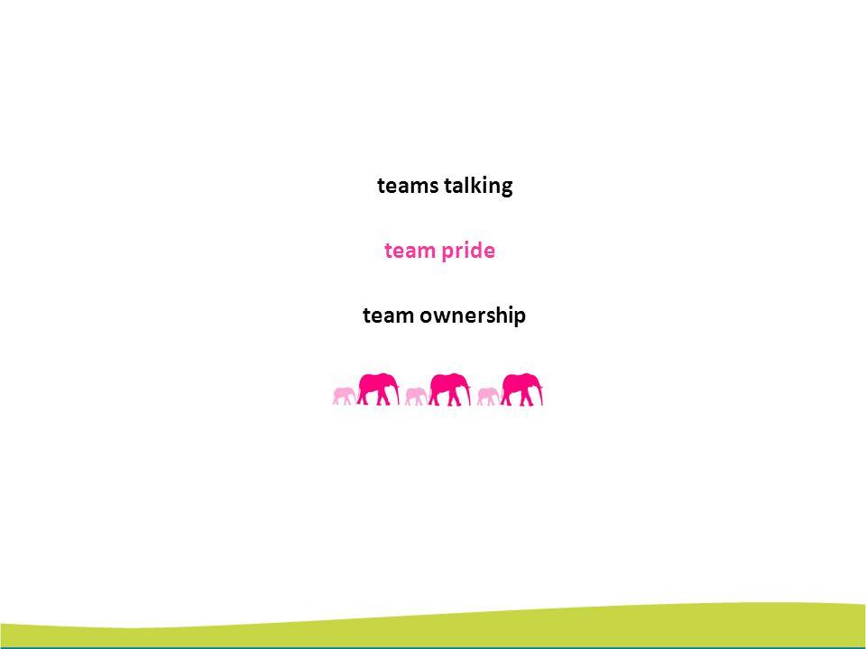 teams talking team pride team ownership