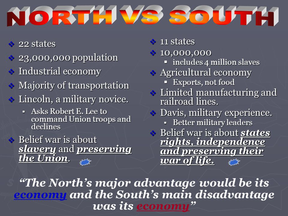 NORTH VS SOUTH 11 states. 10,000,000. includes 4 million slaves. Agricultural economy. Exports, not food.