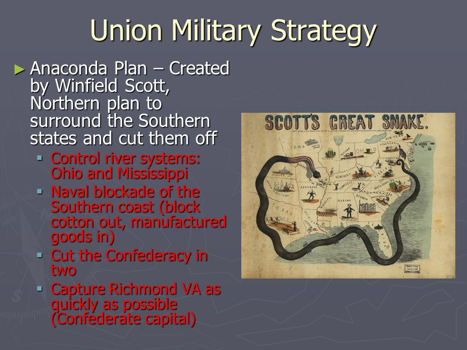 Union Military Strategy