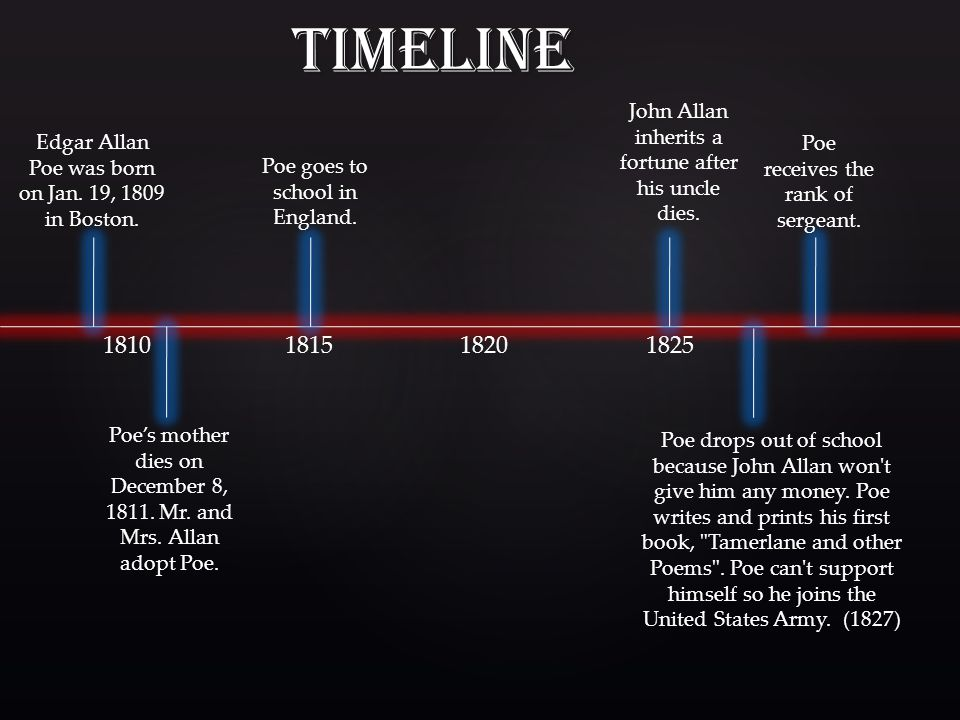 Timeline John Allan inherits a fortune after his uncle dies. Edgar Allan Poe was born on Jan. 19, 1809 in Boston.
