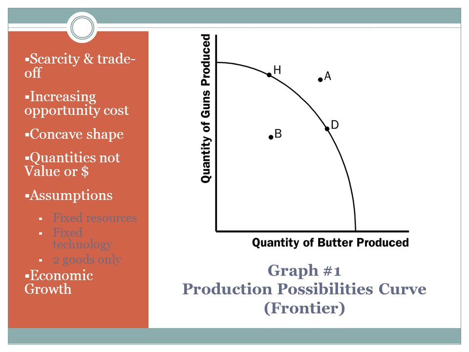 Graph #1 Production Possibilities Curve (Frontier)