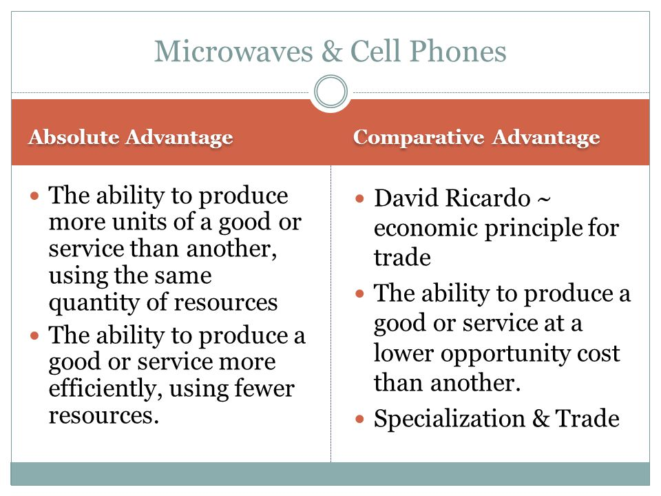 Microwaves & Cell Phones
