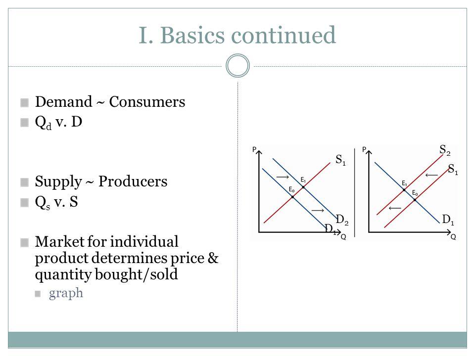 I. Basics continued Demand ~ Consumers Qd v. D Supply ~ Producers