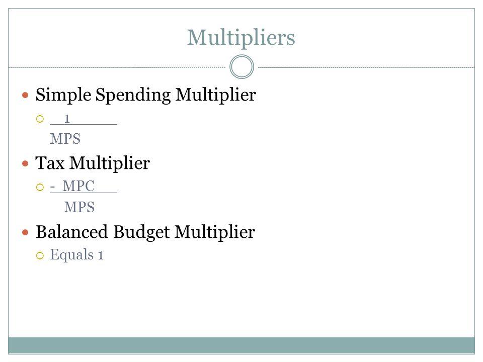 Multipliers Simple Spending Multiplier Tax Multiplier