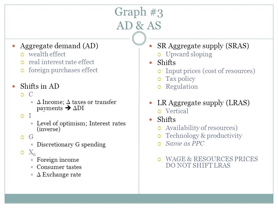 Graph #3 AD & AS Aggregate demand (AD) Shifts in AD