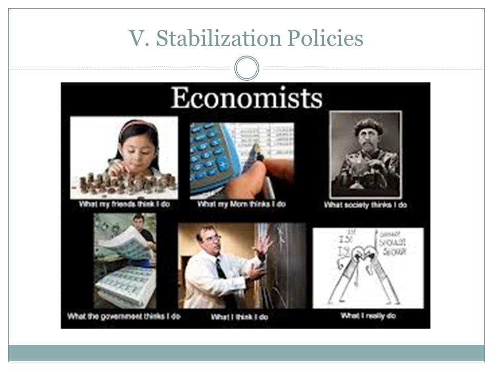 V. Stabilization Policies