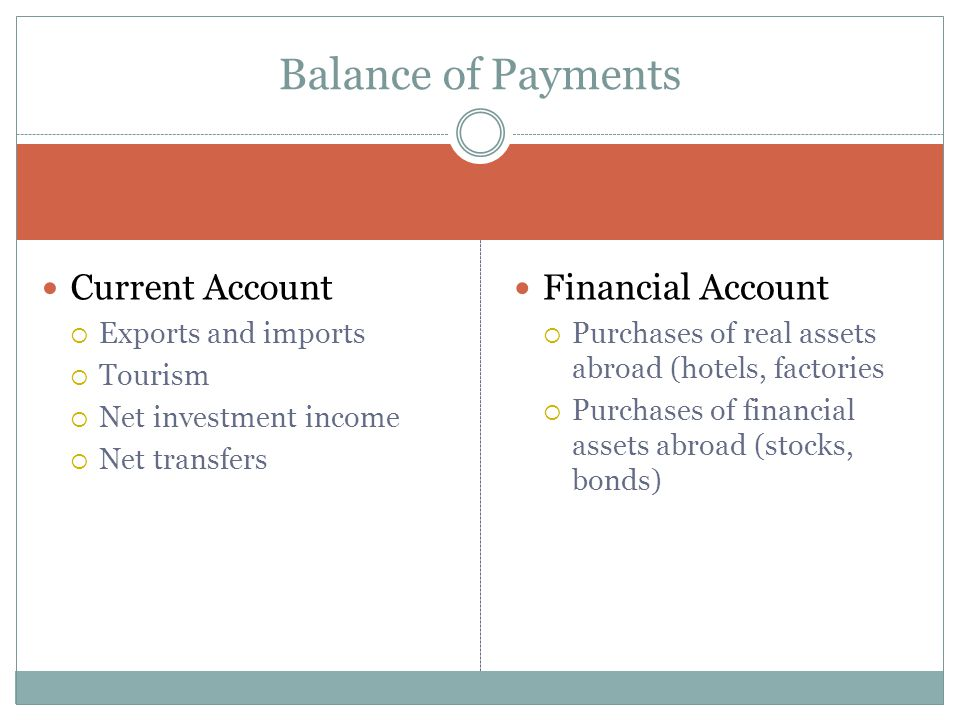 Balance of Payments Current Account Financial Account