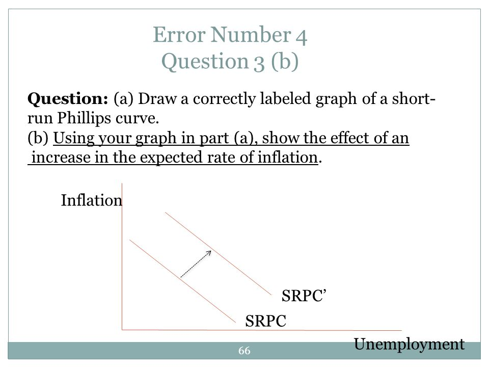 Error Number 4 Question 3 (b)