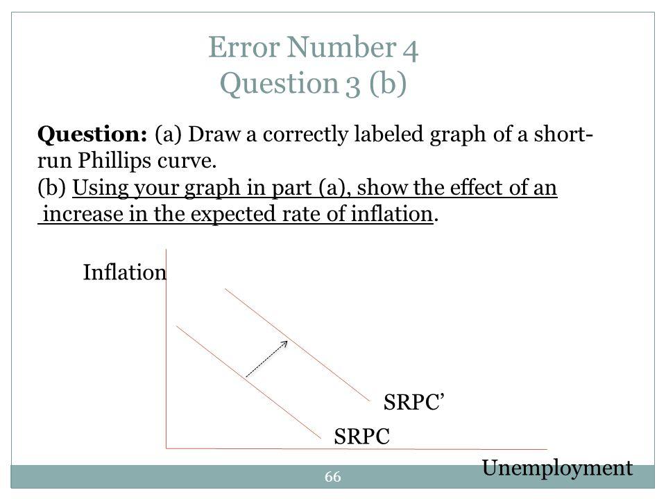 Error Number 4 Question 3 (b)