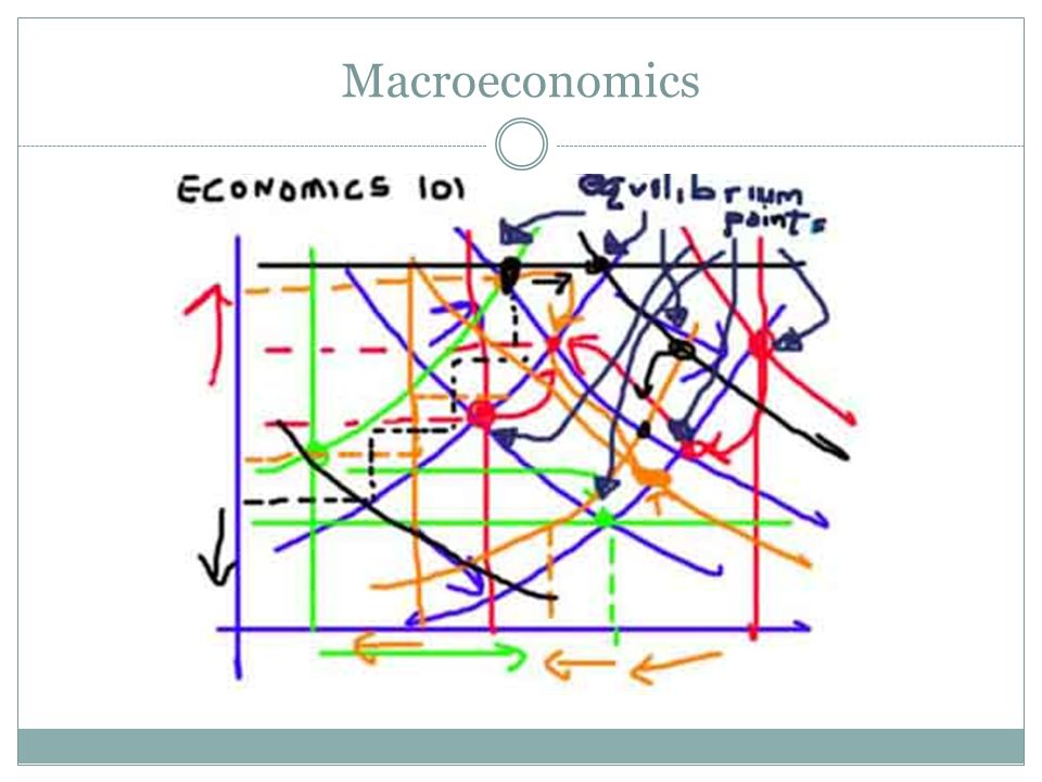 macroeconomic terms and concepts A form of economic study design in which interventions which produce different consequences, in terms of both quantity and quality of life, are expressed as 'utilities' these are measures which comprise both length of life and subjective levels of well being.