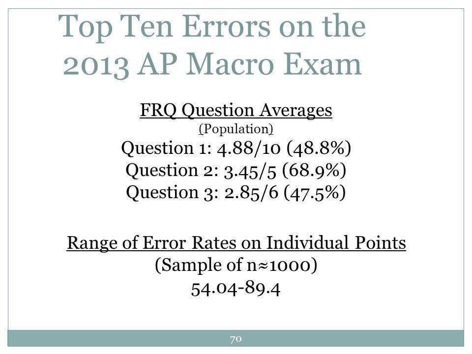 Top Ten Errors on the 2013 AP Macro Exam