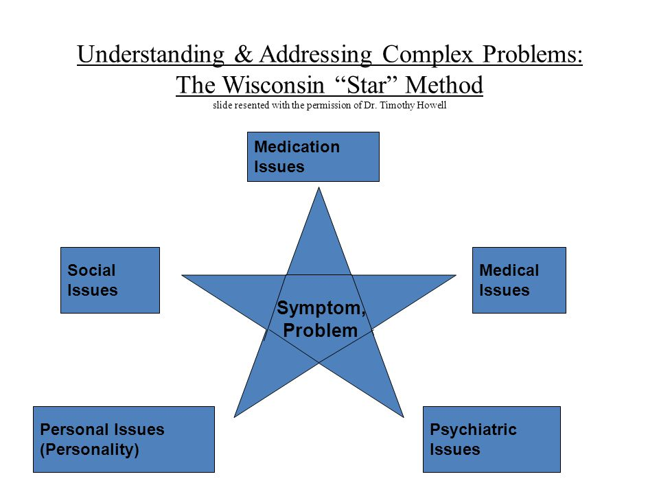 Understanding & Addressing Complex Problems: The Wisconsin Star Method slide resented with the permission of Dr. Timothy Howell