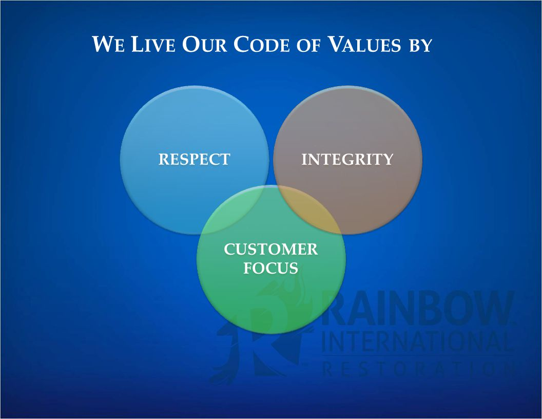 We Live Our Code of Values by