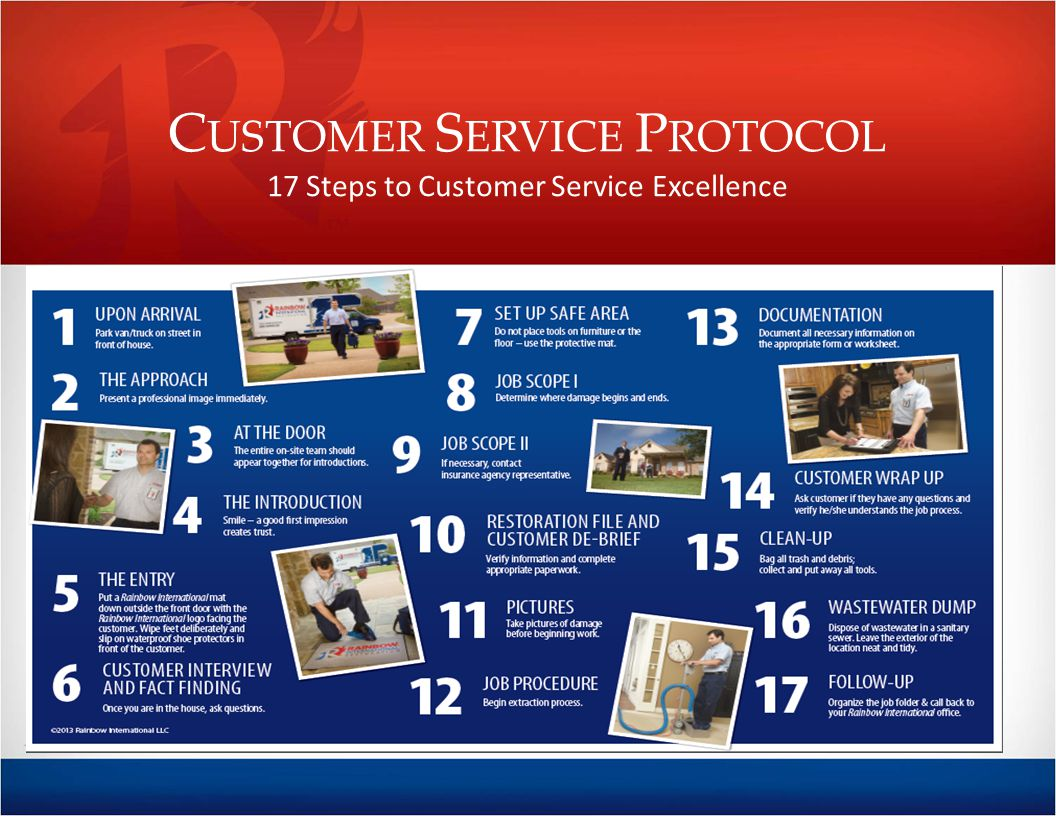 Customer Service Protocol 17 Steps to Customer Service Excellence