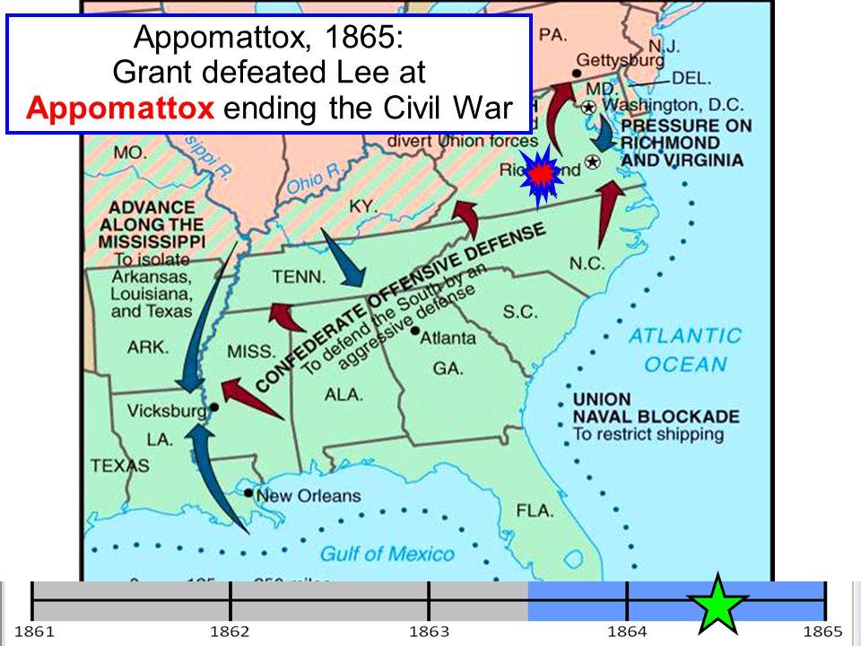 Appomattox, 1865: Grant defeated Lee at Appomattox ending the Civil War