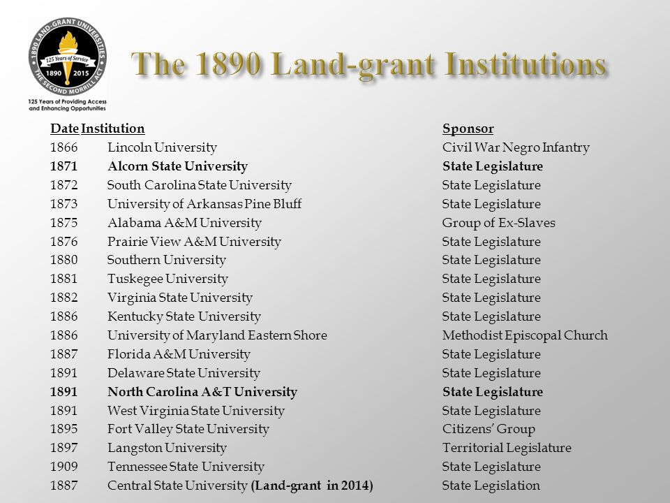 The 1890 Land-grant Institutions