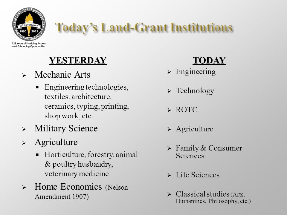 Today's Land-Grant Institutions