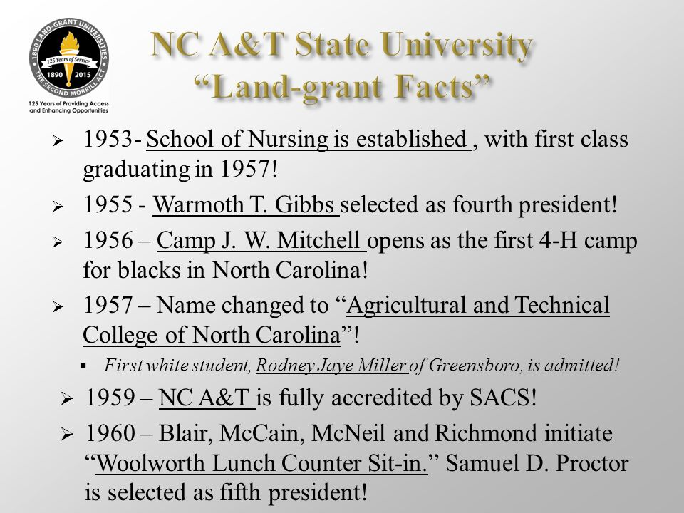NC A&T State University Land-grant Facts