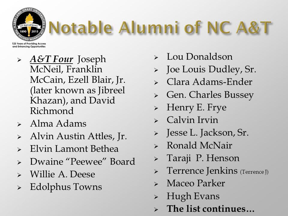 Notable Alumni of NC A&T