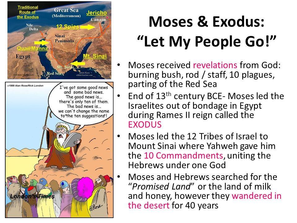 Moses & Exodus: Let My People Go!