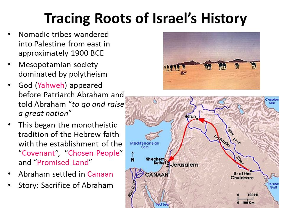 Tracing Roots of Israel's History