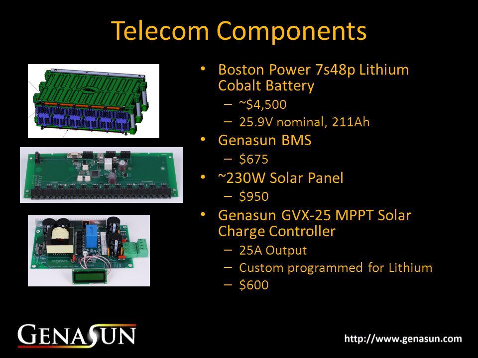Telecom Components Boston Power 7s48p Lithium Cobalt Battery