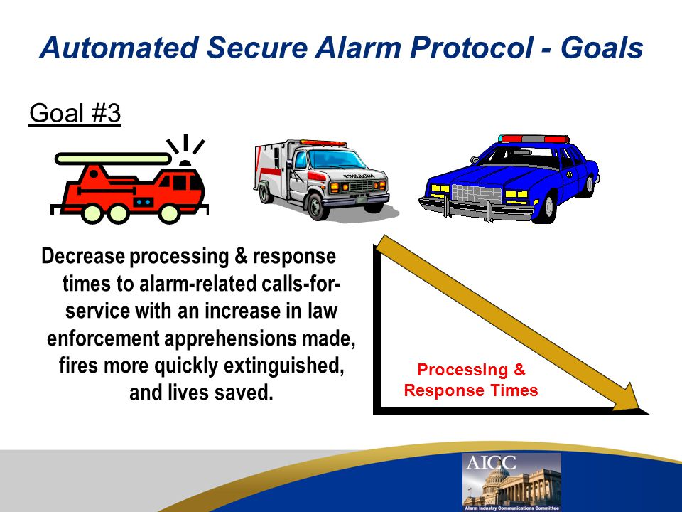Automated Secure Alarm Protocol - Goals